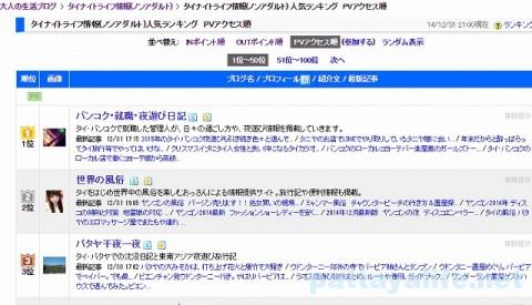 タイナイトライフ情報 ノンアダルト  人気ブログランキング PVアクセス順   大人の生活ブログ村
