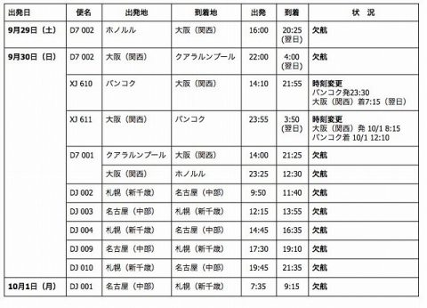 台風24号航空会社欠航ディレイスクリーンショット (2)