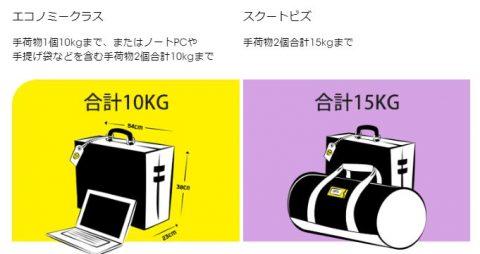 LCC機内持ち込み手荷物制限 (3)