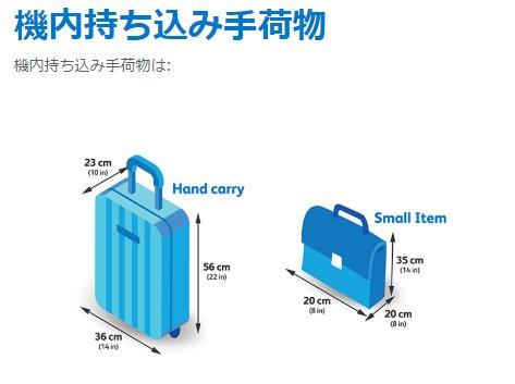LCC機内持ち込み手荷物制限 (6)