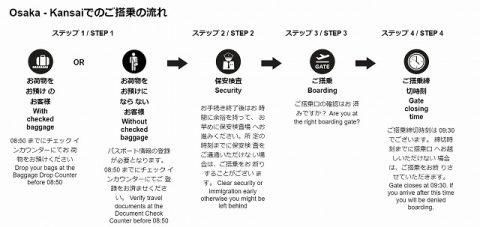 エアアジアスクリーンショット (1)
