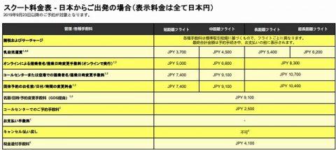 スクート支払手数料無料化スクリーンショット (3)