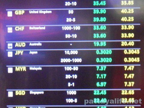 バンコクとパタヤの両替レート (4)