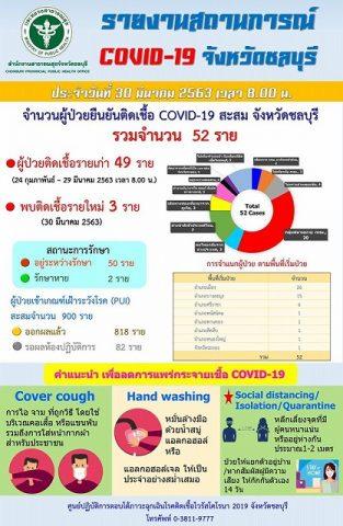 タイ感染者数3月30日スクリーンショット (2)