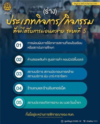 政府広報規制緩和第5フェイズ (1)