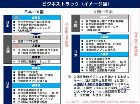 日本政府資料スクリーンショット (1)