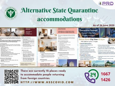 タイ政府広報Alternative State Quarantine