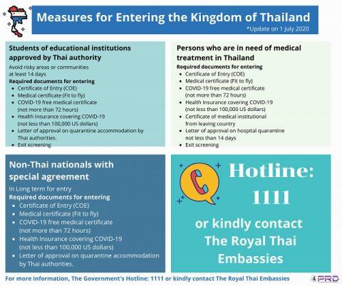 タイ政府広報タイ入国 (3)