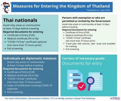 タイ政府広報タイ入国 (5)