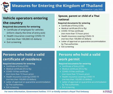 タイ政府広報タイ入国 (4)