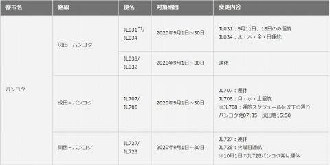 JAL関空便スクリーンショット (3)