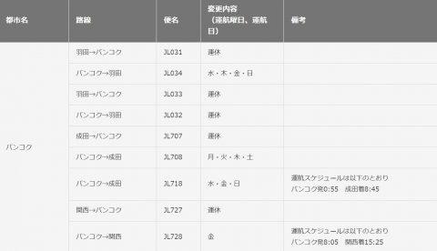 JAL運休スクリーンショット (2)